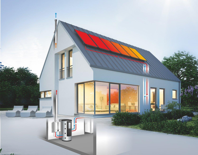 Solaranlage Bohres