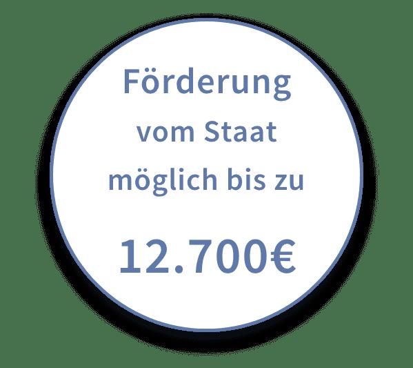 Störer Förderung – Bohres GmbH